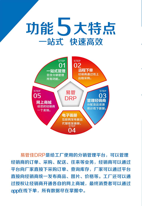 易管佳DRP宣传册(第39届国际名家具展)